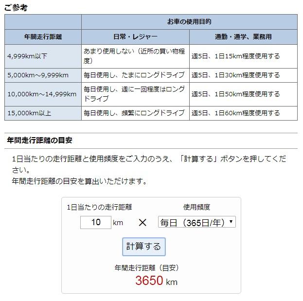 保険の窓口インズウェブ一括見積りページ5