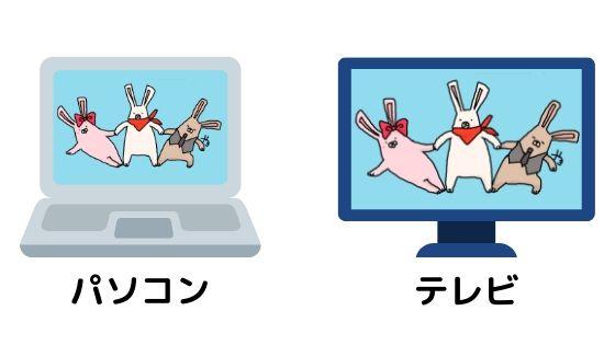 パソコンとテレビ複製画面